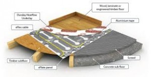 Engineered Wood Flooring and Under Floor Heating